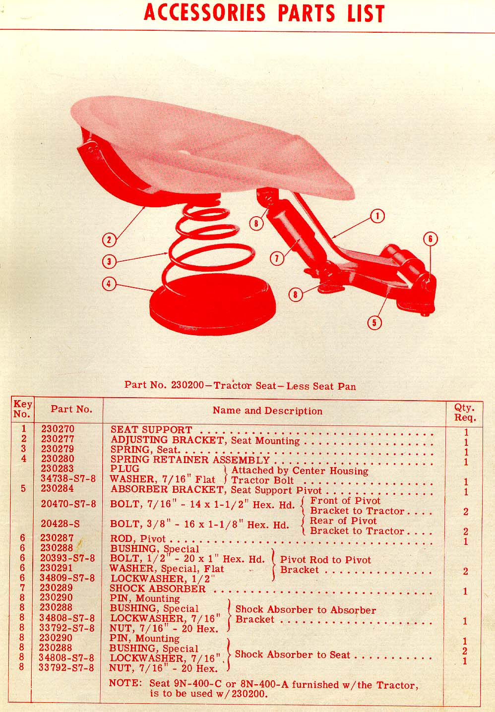 January 1950 Accessories Parts List
