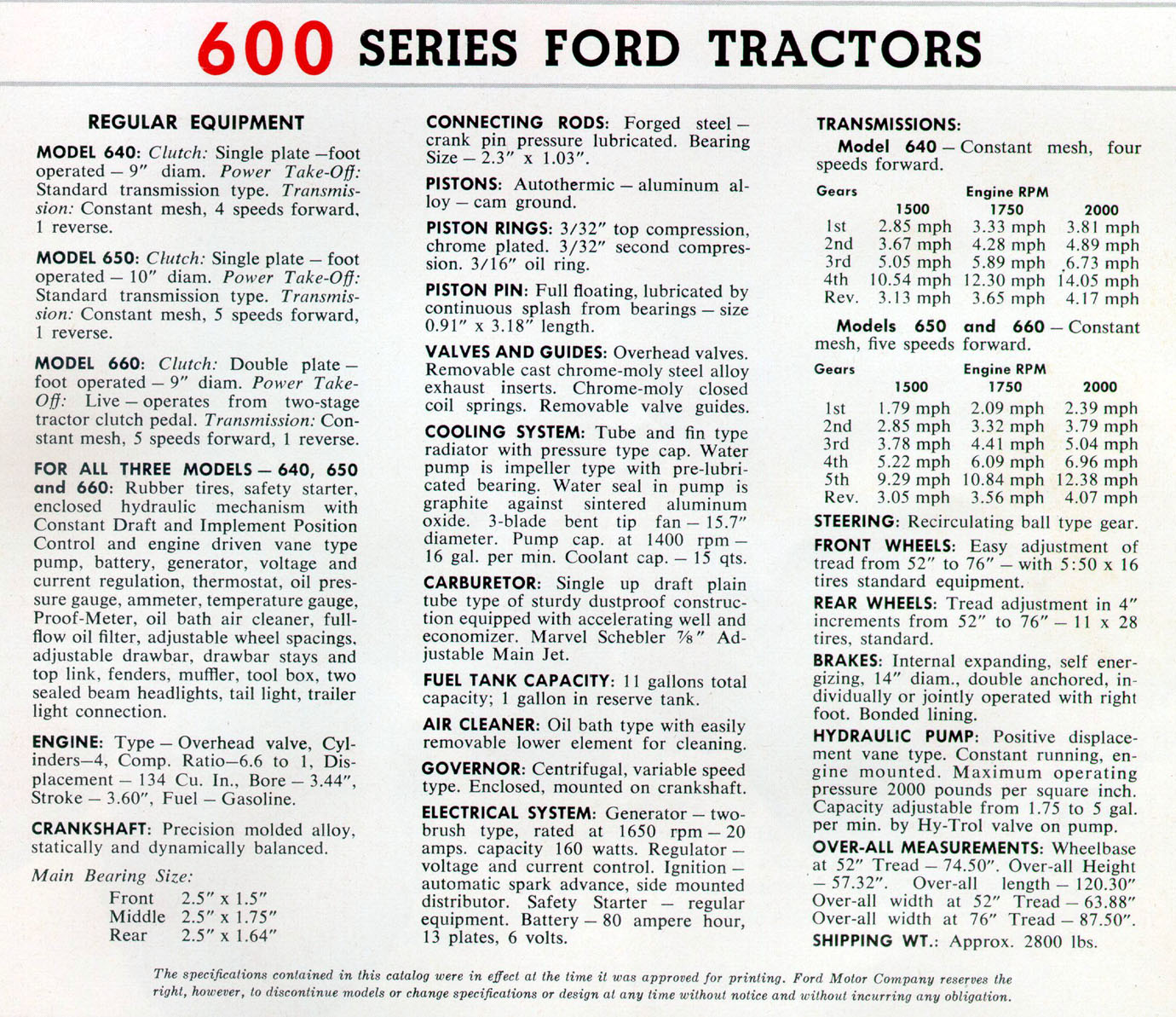 ford 4500 tractor manual pdf