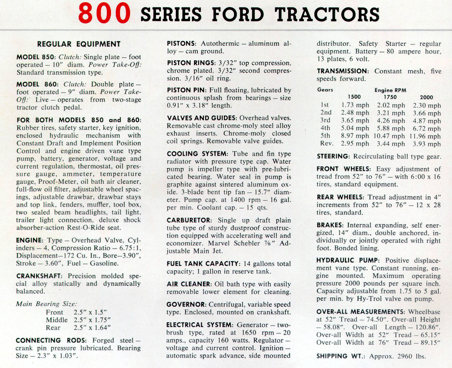 Ford 800 Tractor Information : Ford tractor horsepower