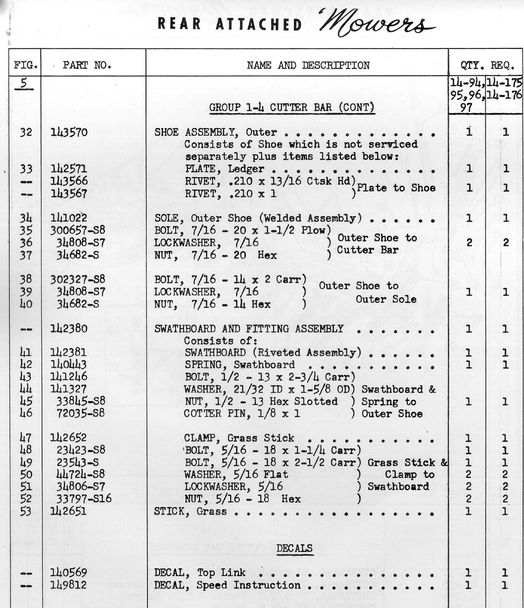 Page Cutter Bar Parts List on 1992 Chevy Truck Wiring Diagram Vss
