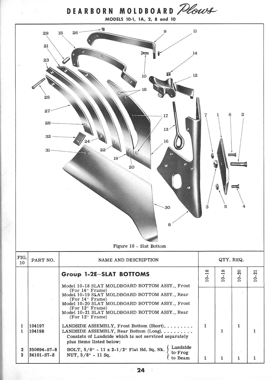 Subject moldboard plow bottoms dealer parts info
