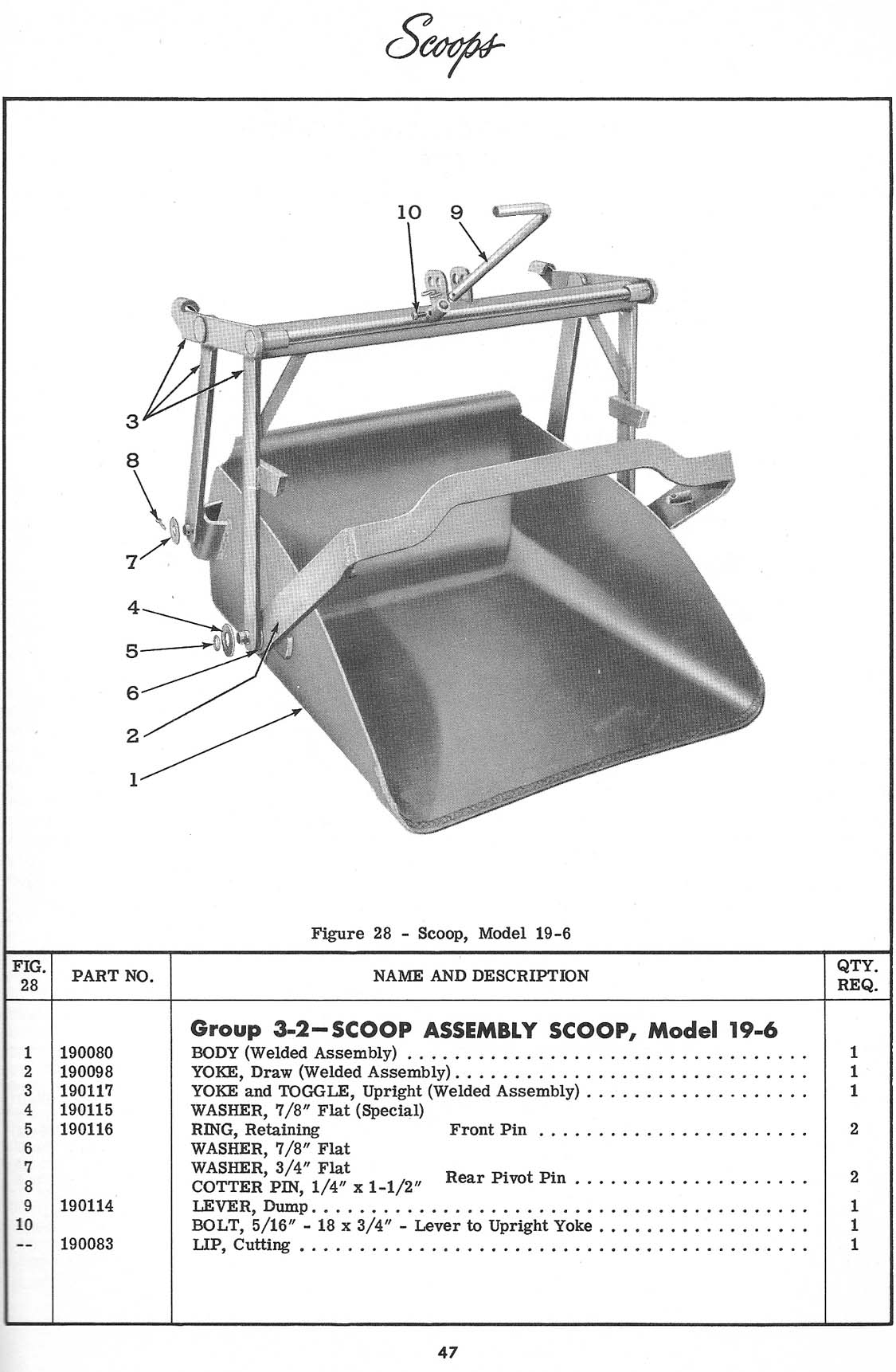 Page Scoop on Ford Tractor Manuals